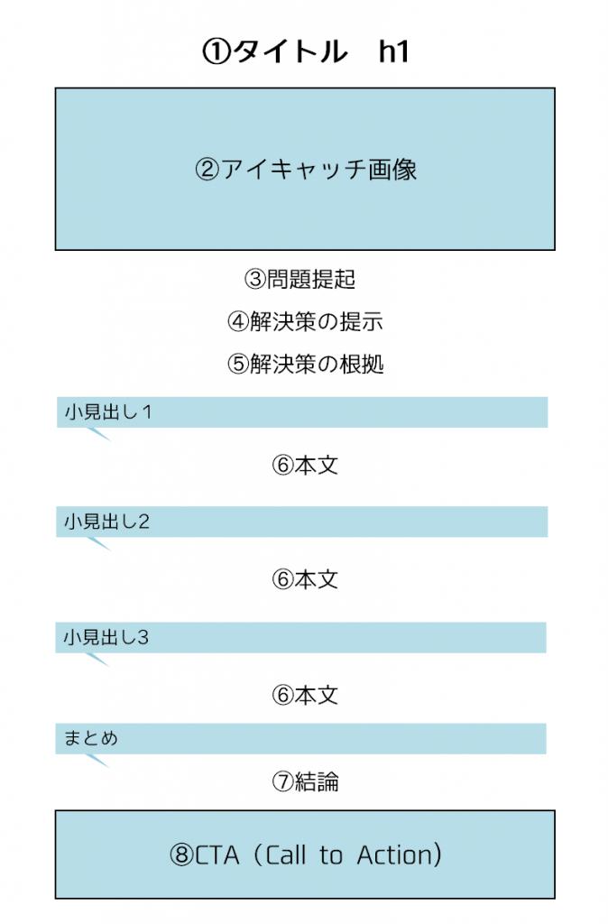 blogkiji