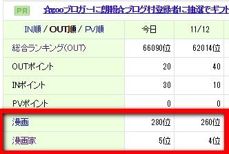 blogmura00