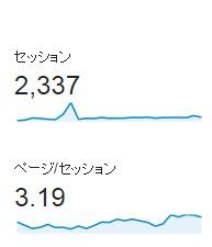 blogmura000