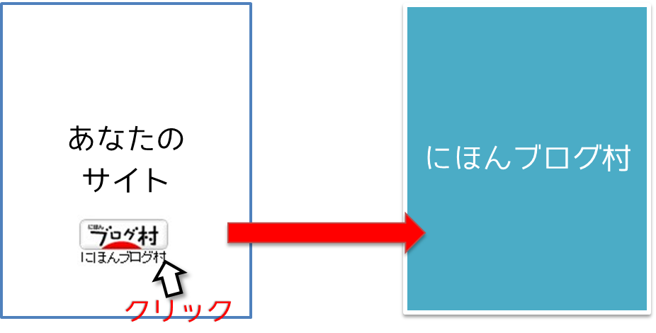 blogmura1