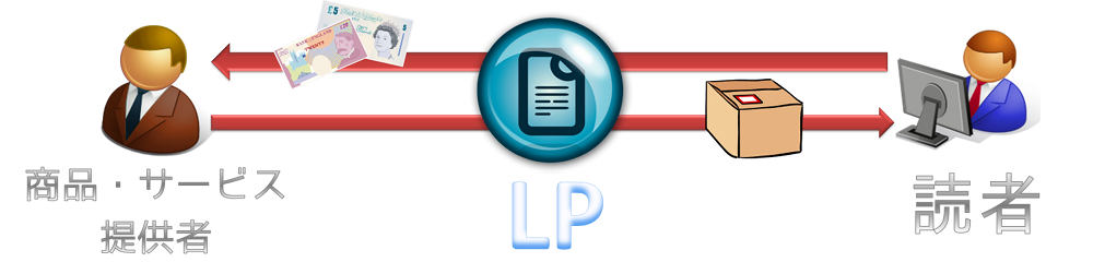 lpkaisetsu11