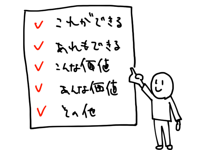 出来る事のリストアップの図