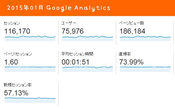 analytics_201501-580x360