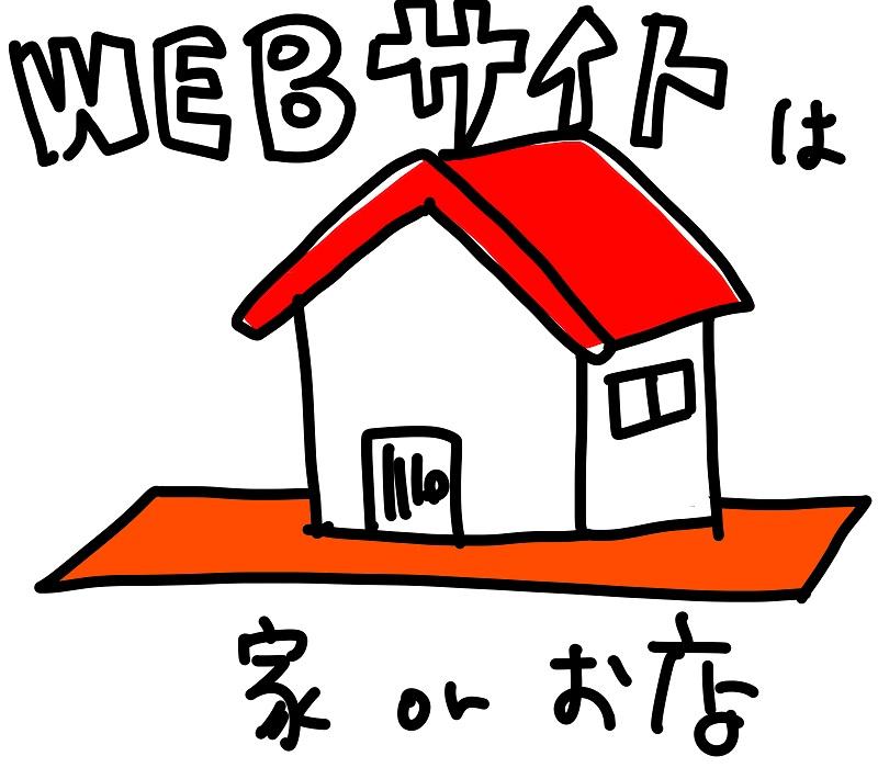 WEBサイトは家やお店