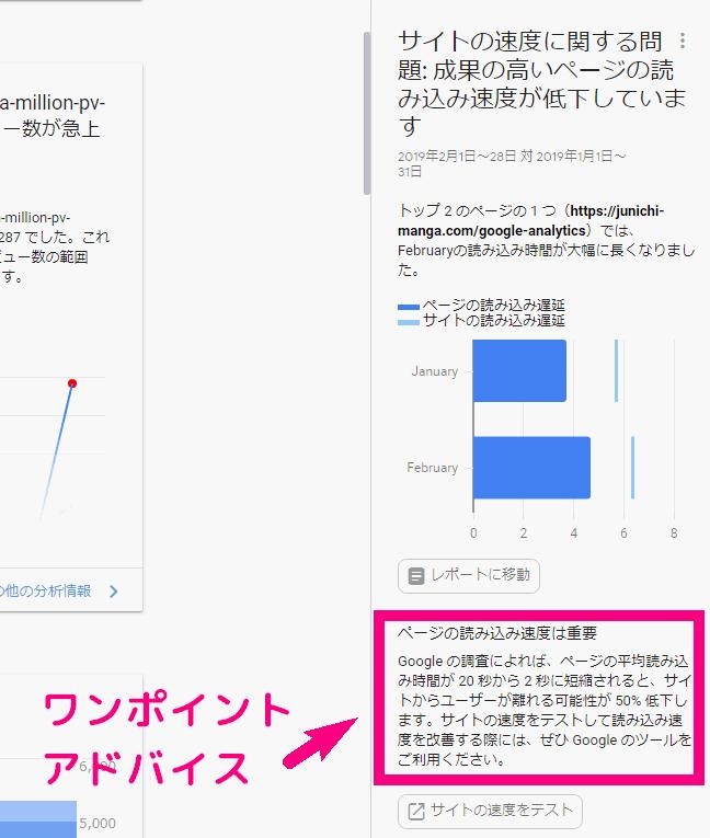 Googleアナリティクスインサイト