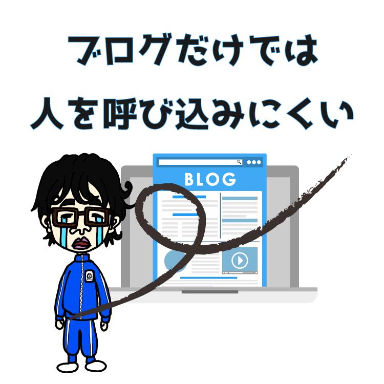 誰もブログに来ない