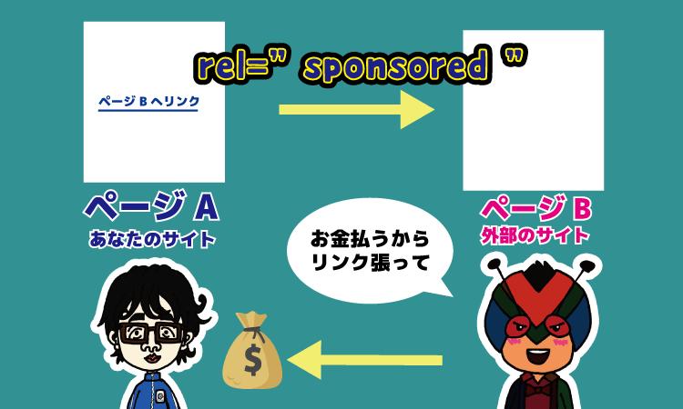 "rel=""sponsored""を付ける場合1"