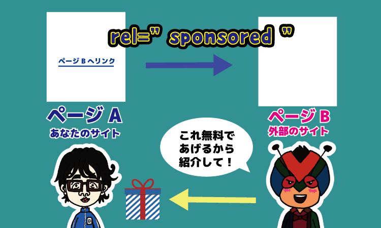 "rel=""sponsored""を付ける場合"