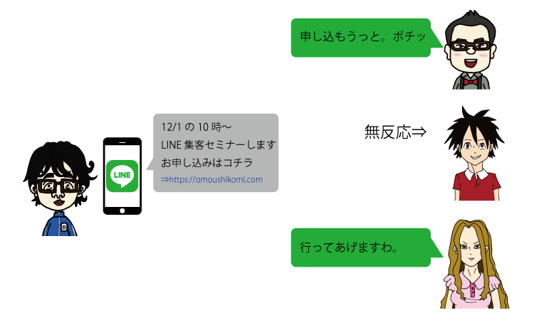 LINEで一斉送信